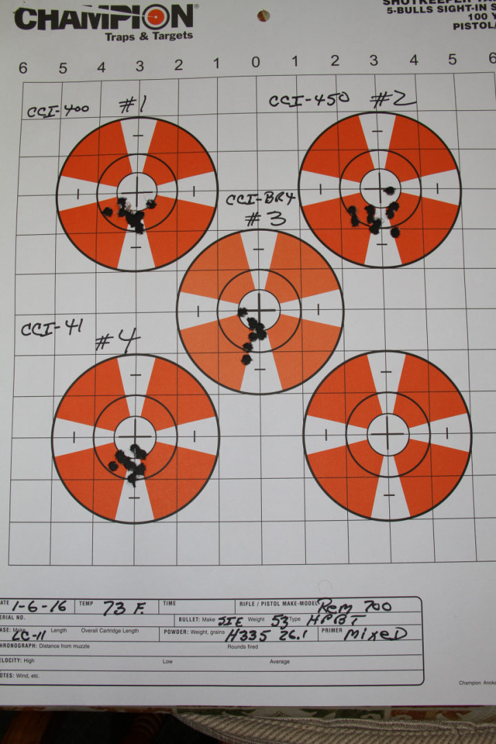 Magnum Primers in  223 - The Firing Line Forums